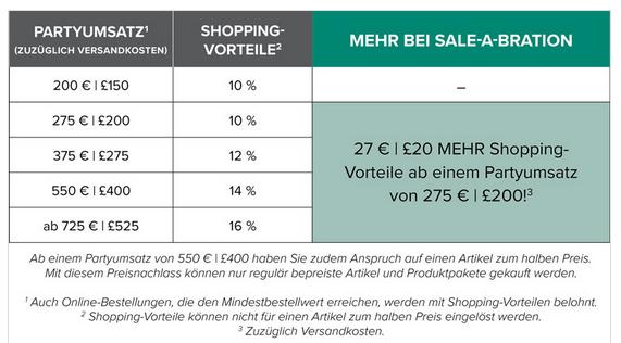 Shoppingvorteile während der Sale-a-Bration 2019